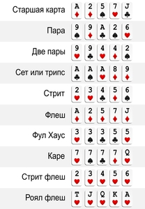 Poker игрок instagram winner